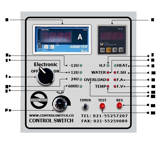 راهنمای پنل نمایشگر کوره کنترل سوئیچ